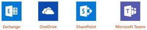 DeanV IT Services - Office 365 Essentials